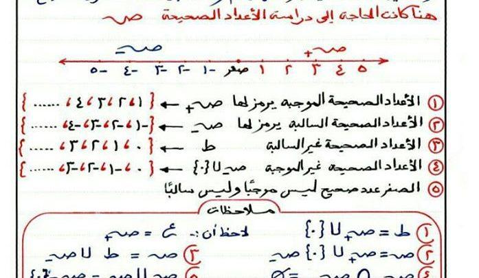 صورة (رياضيات 7) شرح رائع للدرس الأول والثاني والثالث من كتاب الرياضيات. للصف السابع ف1