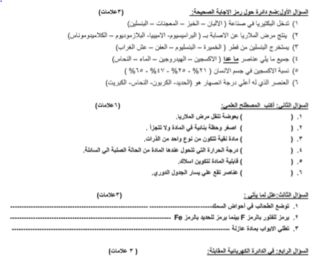 صورة ( علوم ) إختبارات شاملة وهـــــامة شهرية ونصف الفصل ونهاية الفصل للصف السادس في مادة العلوم العامة ف1