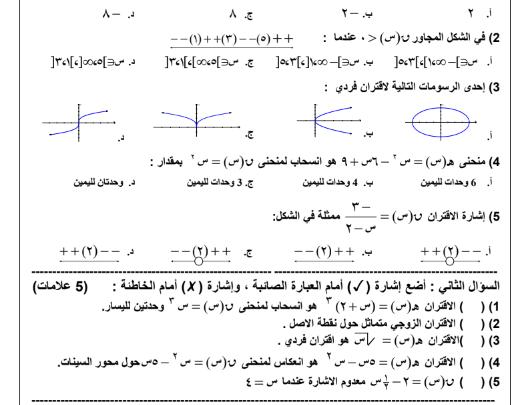 صورة نموذج إمتحان شهري لشهر سبتمبر9 في مبحث الرياضيات للصف العاشر – الفصل الاول