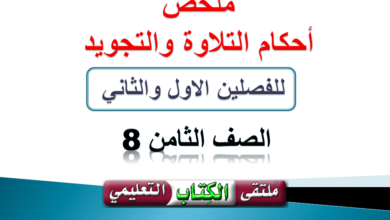Photo of ملخص أحكام التلاوة والتجويد للفصلين الاول والثاني للصف الثامن
