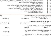 Photo of [تربية إسلامية] إمتحان هام في التلاوة والتجويد للصف السادس الفصل الأول