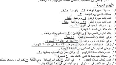 Photo of ( دين ) ملخص الشخصيات والمصطلحات في مادة (التربية الإسلامية) – (للصف الخامس 5) الفصل الثاني