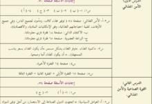 Photo of إجابات كتاب (الدراسات الجغرافية) – (للصف الحادي عشر أدبي ) الفصل الثاني