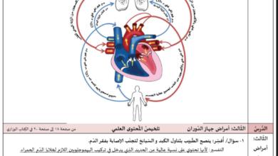 Photo of (علوم ) تلخيص شااامل  (لمادة العلوم) (للصف السادس) الفصل الثاني
