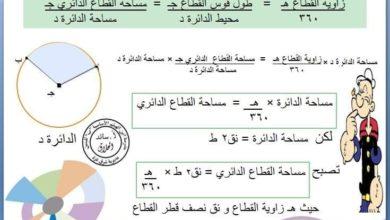 Photo of شرح مبسط (لوحدة الهندسة) لطلاب (الصف الثامن) الفصل الثاني