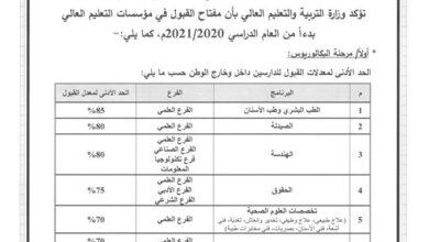 Photo of التعليم: ينشر مفاتيح القبول في الجامعات الفلسطينية للعام 2020م