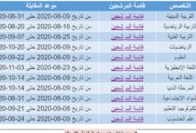 Photo of عـــــاجل الآآآآن لكــــافة التخصصات / أسماء المرشحين لمقابلات وظيفة معلم وكالة