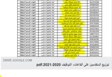 Photo of تابع توزيع المتقدمين على القاعات لوظيفة معلم وكالة – التوظيف 2020 م -2021م