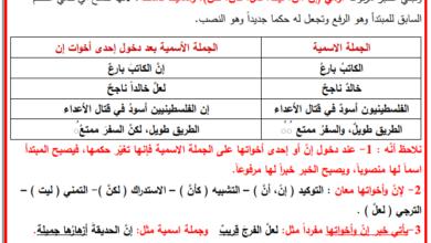Photo of إجابة الدروس 4-6 من المادة الاستدراكية للغة العربية – الصف الثامن