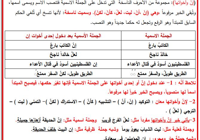 صورة إجابة الدروس 4-6 من المادة الاستدراكية للغة العربية – الصف الثامن