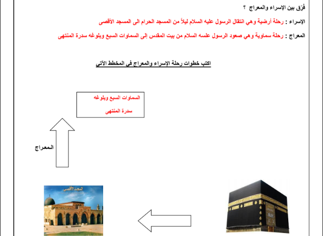 صورة إجابات أوراق عمل في مادة التربية الإسلامية للصف الخامس – الفصل الأول منهج الامارات