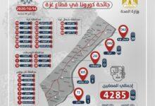 صورة تحديث يومي || التقرير اليومي لفيرoس kورونا في قطاع غزة